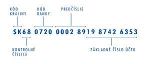 SEPA platby – zmena od 01.02.2016